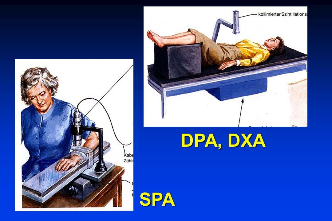 SPA DPA, DXA