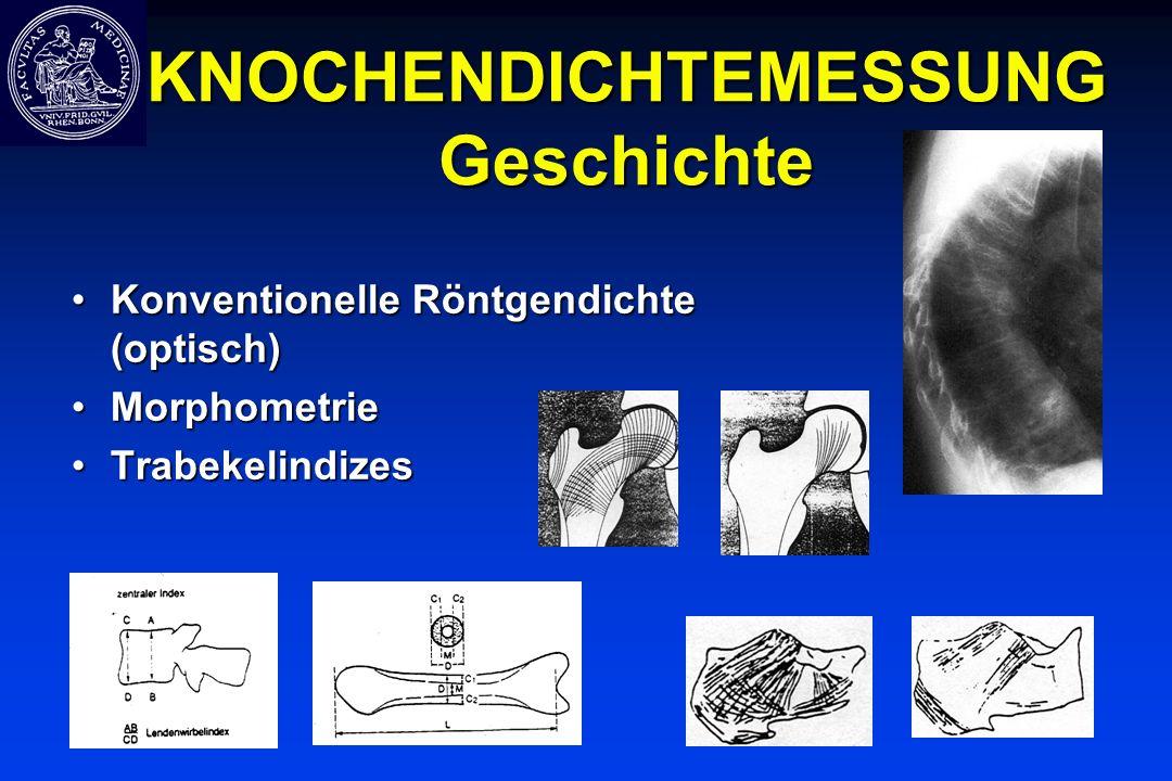 KNOCHENDICHTEMESSUNG Geschichte Konventionelle Röntgendichte (optisch)Konventionelle Röntgendichte (optisch) MorphometrieMorphometrie TrabekelindizesT