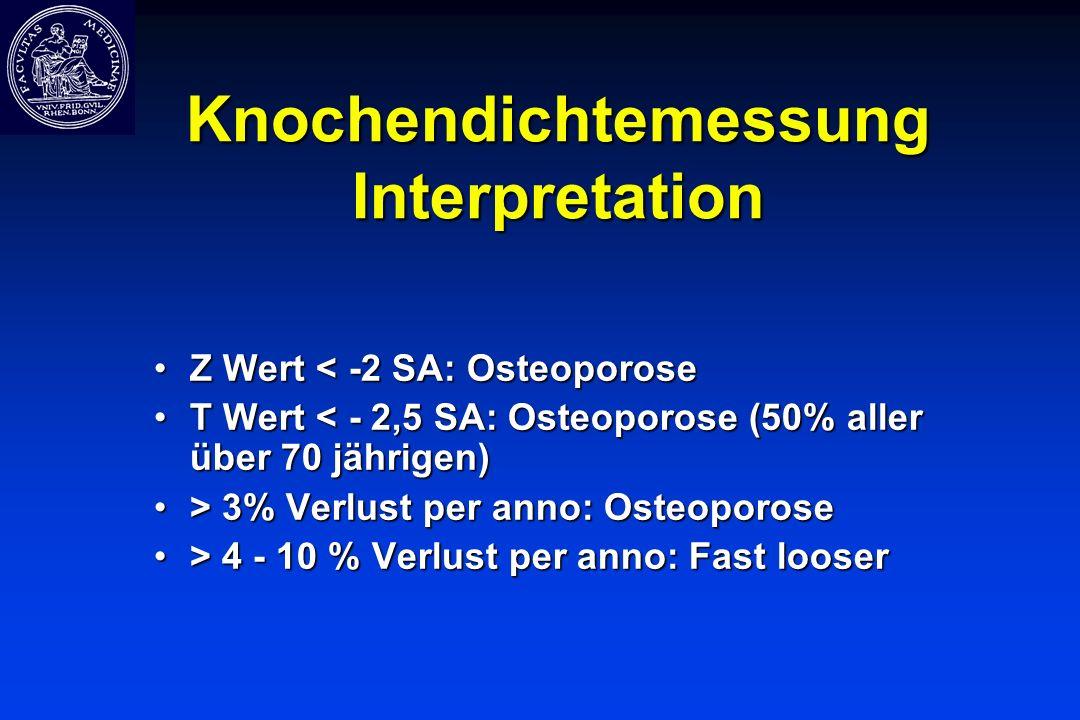 Knochendichtemessung Interpretation Z Wert < -2 SA: OsteoporoseZ Wert < -2 SA: Osteoporose T Wert < - 2,5 SA: Osteoporose (50% aller über 70 jährigen)