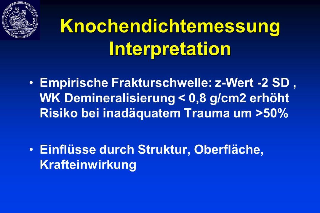 Knochendichtemessung Interpretation Empirische Frakturschwelle: z-Wert -2 SD, WK Demineralisierung 50% Einflüsse durch Struktur, Oberfläche, Krafteinw