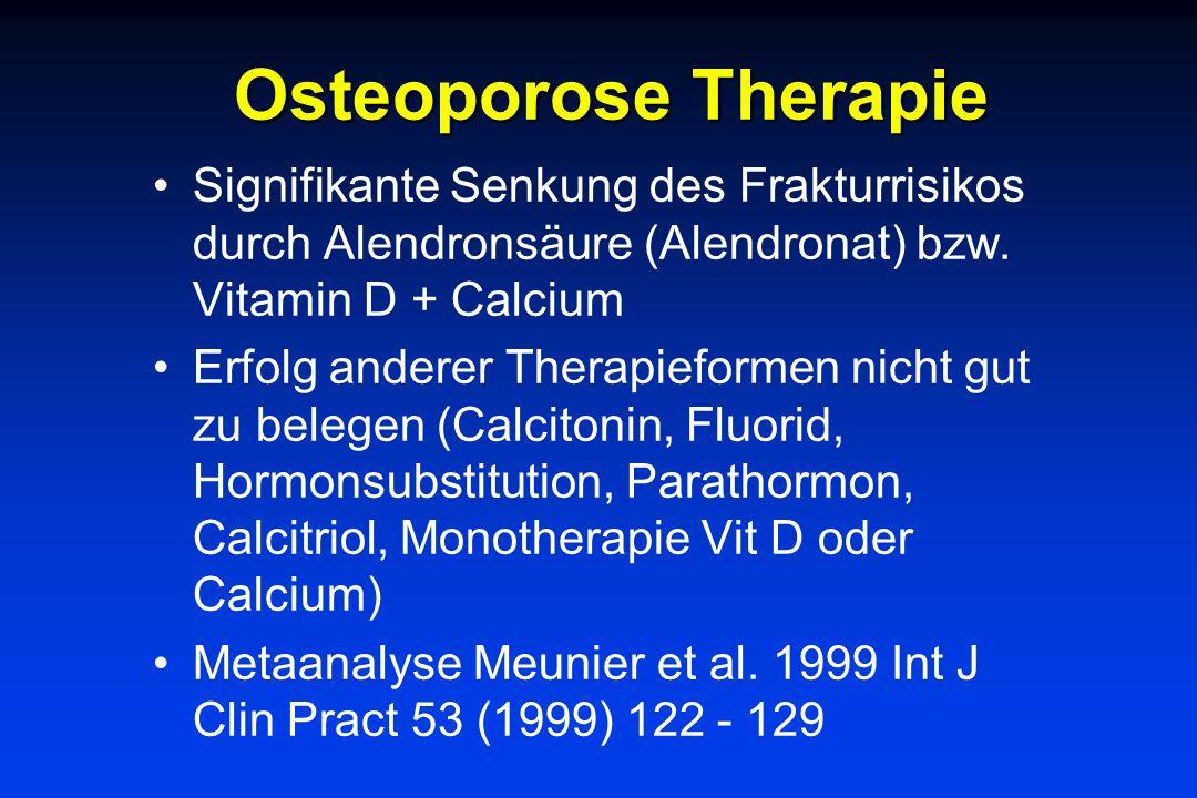 Osteoporose Therapie Signifikante Senkung des Frakturrisikos durch Alendronsäure (Alendronat) bzw. Vitamin D + Calcium Erfolg anderer Therapieformen n