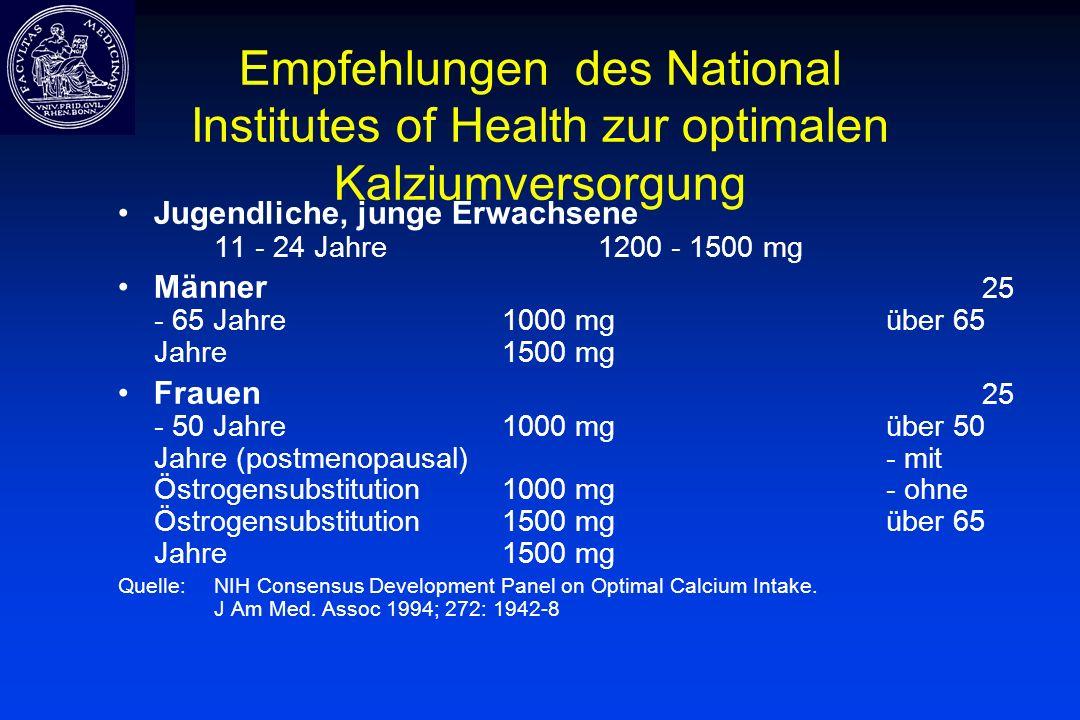 Empfehlungen des National Institutes of Health zur optimalen Kalziumversorgung Jugendliche, junge Erwachsene 11 - 24 Jahre1200 - 1500 mg Männer 25 - 6
