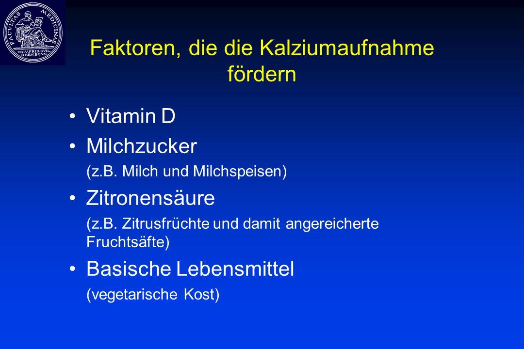 Faktoren, die die Kalziumaufnahme fördern Vitamin D Milchzucker (z.B. Milch und Milchspeisen) Zitronensäure (z.B. Zitrusfrüchte und damit angereichert