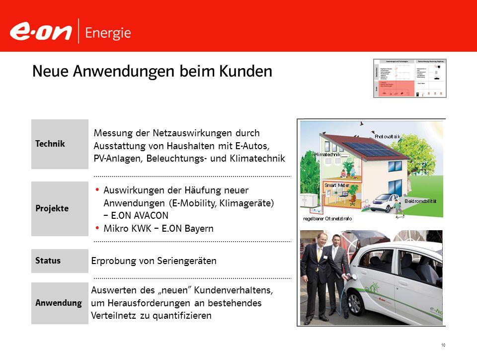 10 Erprobung von Seriengeräten Auswirkungen der Häufung neuer Anwendungen (E-Mobility, Klimageräte) – E.ON AVACON Mikro KWK – E.ON Bayern Neue Anwendu