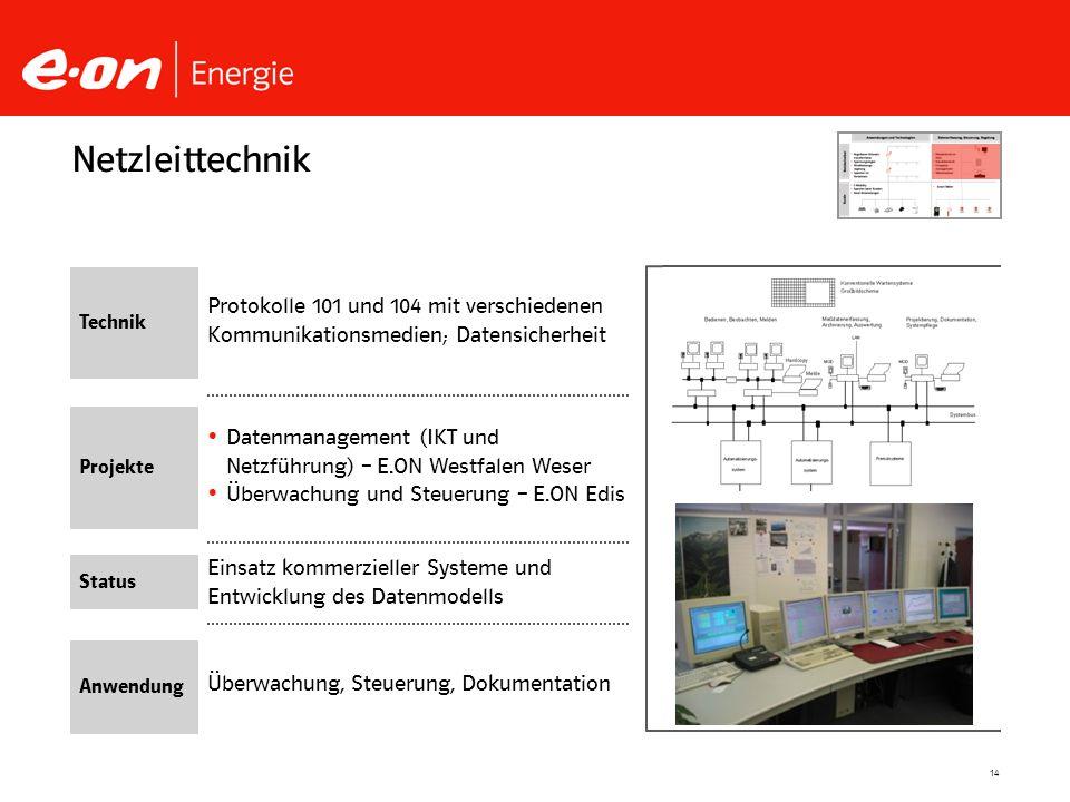 14 Einsatz kommerzieller Systeme und Entwicklung des Datenmodells Datenmanagement (IKT und Netzführung) – E.ON Westfalen Weser Überwachung und Steueru