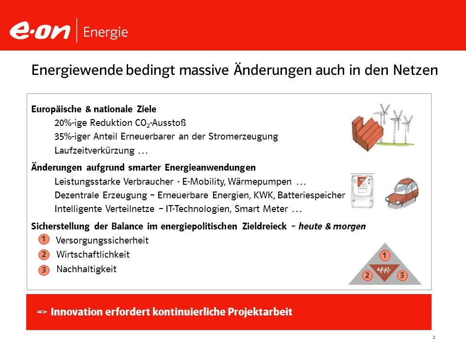 2 Energiewende bedingt massive Änderungen auch in den Netzen Europäische & nationale Ziele 20%-ige Reduktion CO 2 -Ausstoß 35%-iger Anteil Erneuerbare
