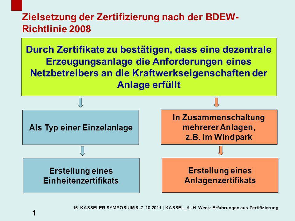 1 Zielsetzung der Zertifizierung nach der BDEW- Richtlinie 2008 Durch Zertifikate zu bestätigen, dass eine dezentrale Erzeugungsanlage die Anforderungen eines Netzbetreibers an die Kraftwerkseigenschaften der Anlage erfüllt Als Typ einer Einzelanlage In Zusammenschaltung mehrerer Anlagen, z.B.