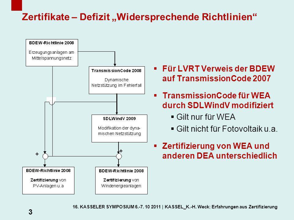 Zertifikate – Defizit Widersprechende Richtlinien Für LVRT Verweis der BDEW auf TransmissionCode 2007 TransmissionCode für WEA durch SDLWindV modifiziert Gilt nur für WEA Gilt nicht für Fotovoltaik u.a.