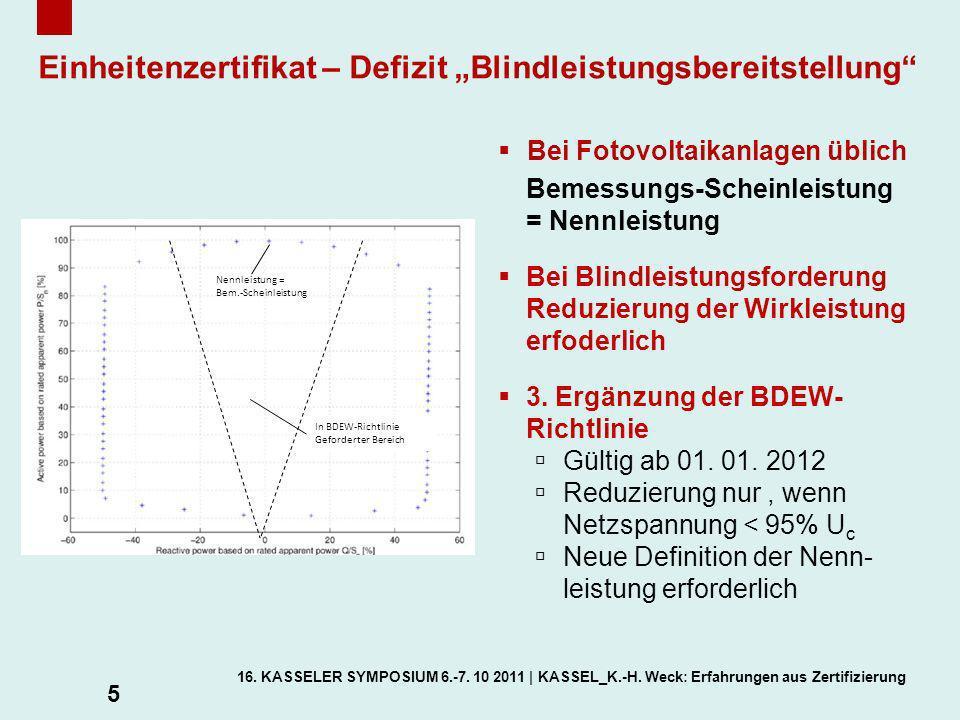 Einheitenzertifikat – Defizit Blindleistungsbereitstellung Bei Fotovoltaikanlagen üblich Bemessungs-Scheinleistung = Nennleistung Bei Blindleistungsforderung Reduzierung der Wirkleistung erfoderlich 3.