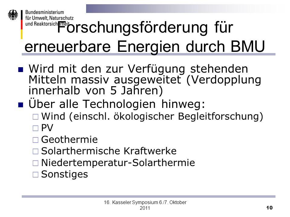 16. Kasseler Symposium 6./7. Oktober 2011 10 Forschungsförderung für erneuerbare Energien durch BMU Wird mit den zur Verfügung stehenden Mitteln massi