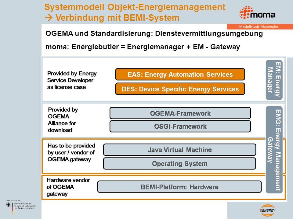 OGEMA und Standardisierung: Dienstevermittlungsumgebung moma: Energiebutler = Energiemanager + EM - Gateway Systemmodell Objekt-Energiemanagement Verb