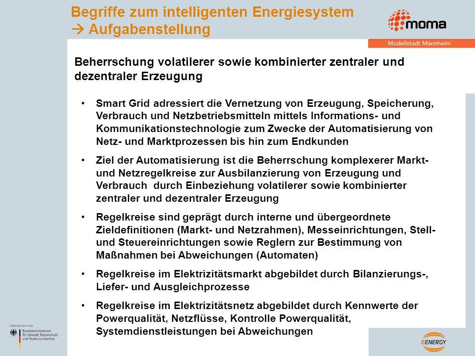 Anforderung 1: Messeinrichtungen sowie Geräte und Anlagen als Stell- und Steuereinrichtungen einzubeziehen (Sensorik- und Aktorikfunktion) Anforderung 2: Kommunikation zu Messeinrichtungen sowie Stell- und Steuereinrichtungen zwischen Markt- und Netzprozessen sowie Energiediensten in der Liegenschaft des Endkunden sicher zu gestalten (Gatewayfunktion) Anforderung 3: Automatisierung der Energiedienste in Liegenschaft des Endkunden mit Energiemanagementsystem (EM als Diensteplattform- und Dienstefunktion) Anforderung 4: Automatisierte Diensteinteraktion zwischen Energiemanagement in Liegenschaften sowie Markt- und Netzprozessen Ausdehnung der Regelkreise für Markt- und Netzprozesse bis hin zum Endkunden zur Beherrschung der Anforderungen bezüglich erneuerbarer Energien, höherer Anteile von Dezentralität, Energieeffizienz und Integration verschiedener Energiesparten Begriffe zum intelligenten Energiesystem Aufgabenstellung
