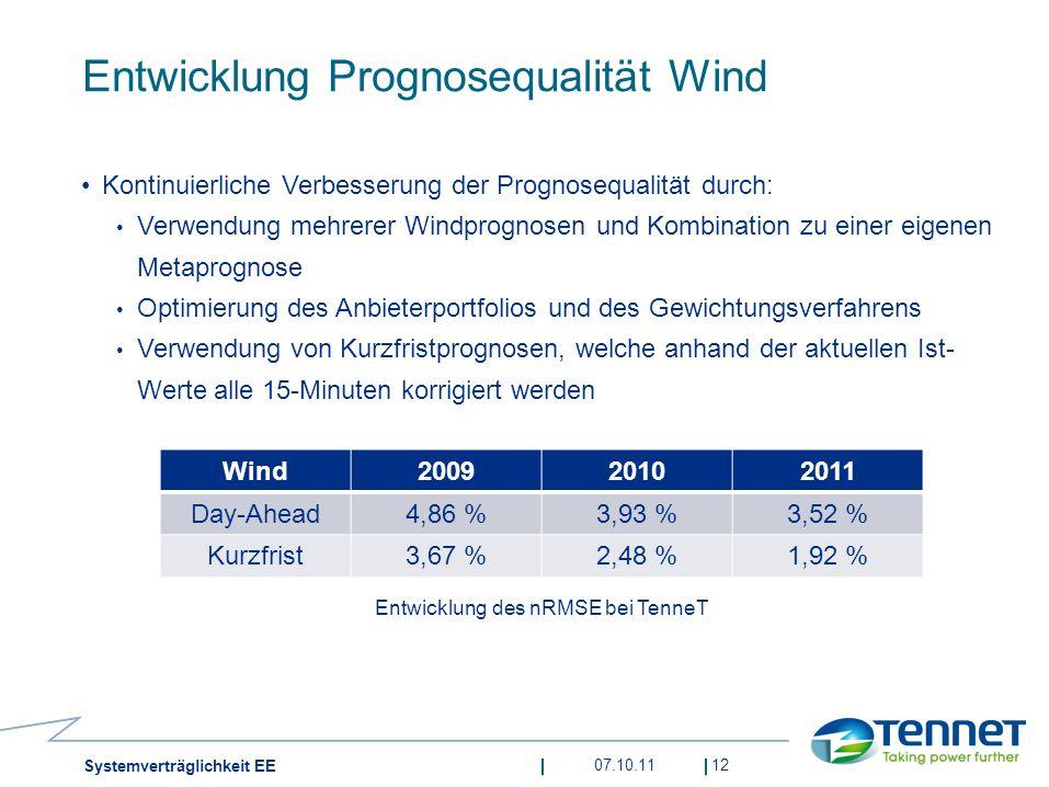 Entwicklung Prognosequalität Wind Kontinuierliche Verbesserung der Prognosequalität durch: Verwendung mehrerer Windprognosen und Kombination zu einer
