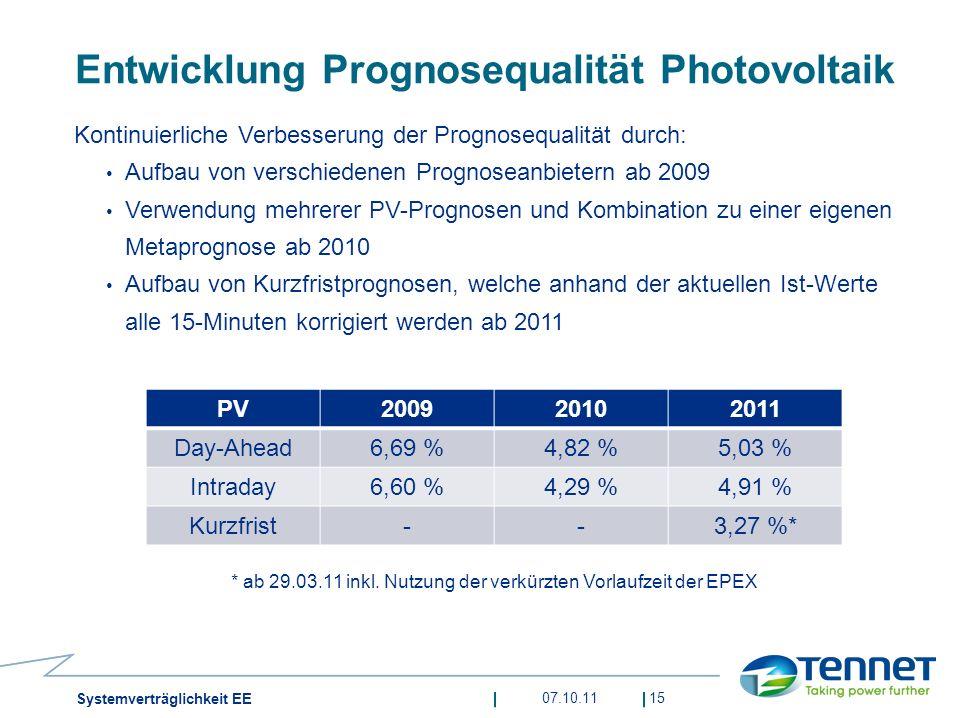 Entwicklung Prognosequalität Photovoltaik Kontinuierliche Verbesserung der Prognosequalität durch: Aufbau von verschiedenen Prognoseanbietern ab 2009