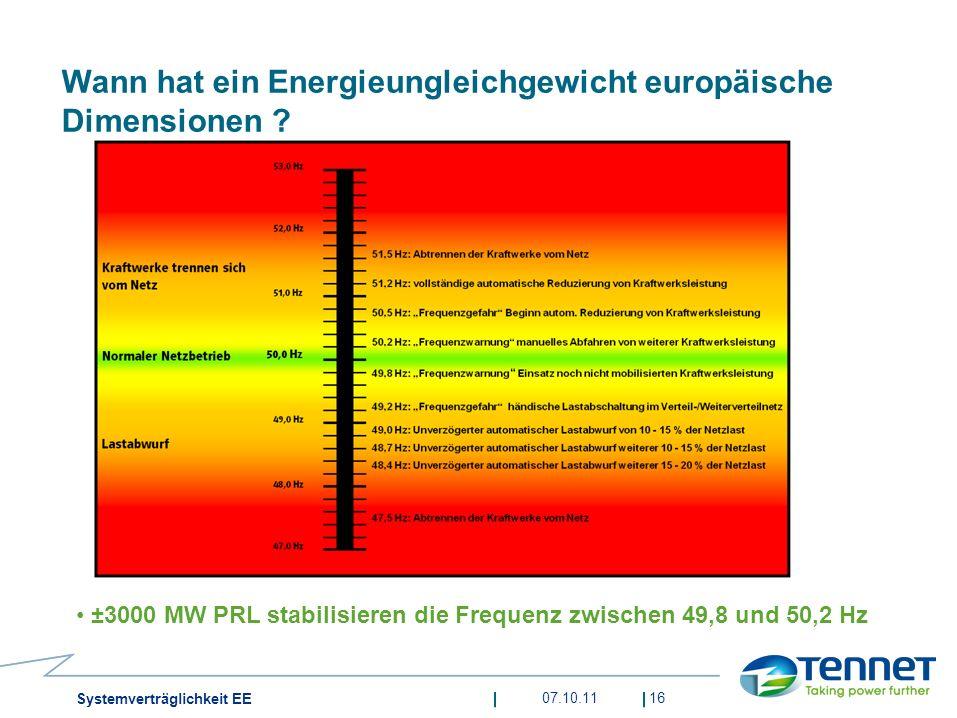 Wann hat ein Energieungleichgewicht europäische Dimensionen ? 16 ±3000 MW PRL stabilisieren die Frequenz zwischen 49,8 und 50,2 Hz 07.10.11 Systemvert