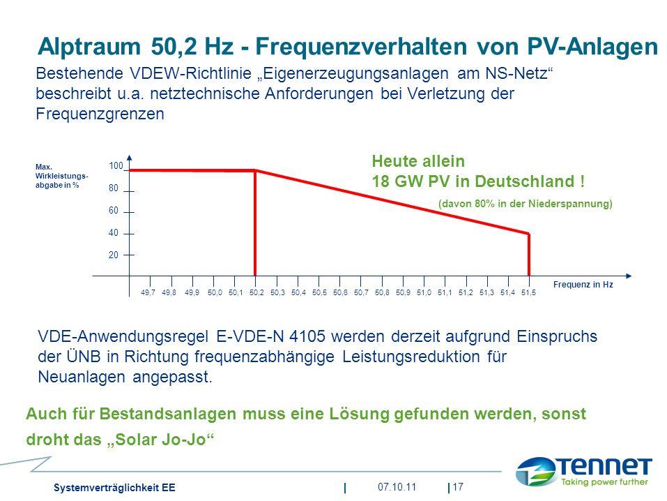 Alptraum 50,2 Hz - Frequenzverhalten von PV-Anlagen 17 VDE-Anwendungsregel E-VDE-N 4105 werden derzeit aufgrund Einspruchs der ÜNB in Richtung frequen