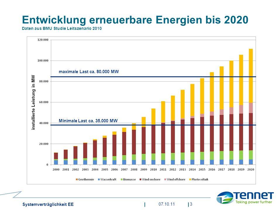 3 Entwicklung erneuerbare Energien bis 2020 Daten aus BMU Studie Leitszenario 2010 Minimale Last ca. 35.000 MW maximale Last ca. 80.000 MW 07.10.11 Sy