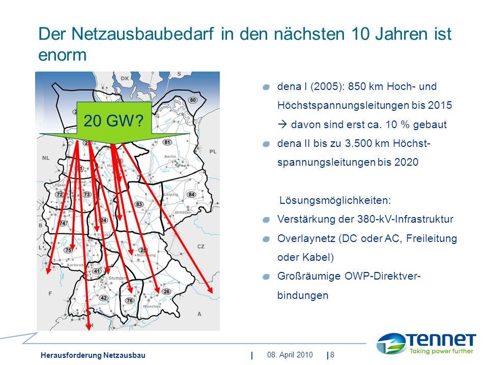 08. April 20108 Herausforderung Netzausbau Der Netzausbaubedarf in den nächsten 10 Jahren ist enorm dena I (2005): 850 km Hoch- und Höchstspannungslei