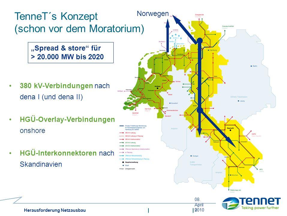 08. April 20109 Herausforderung Netzausbau TenneT´s Konzept (schon vor dem Moratorium) 380 kV-Verbindungen nach dena I (und dena II) HGÜ-Overlay-Verbi