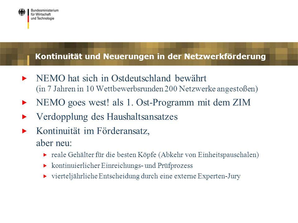 Kontinuität und Neuerungen in der Netzwerkförderung NEMO hat sich in Ostdeutschland bewährt (in 7 Jahren in 10 Wettbewerbsrunden 200 Netzwerke angesto