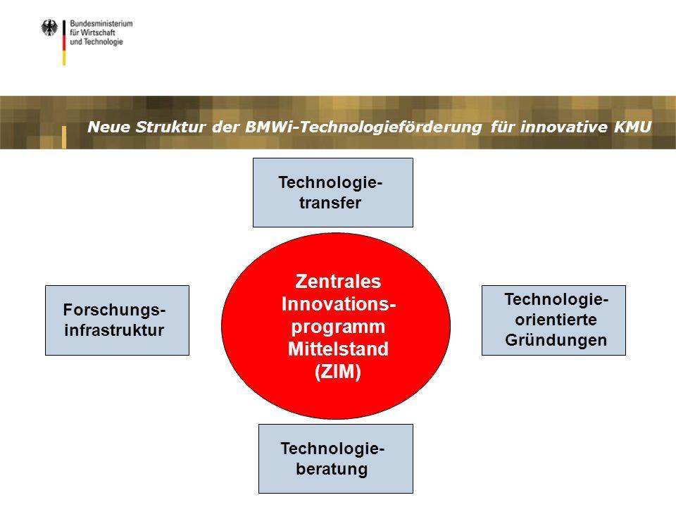 Neue Struktur der BMWi-Technologieförderung für innovative KMU Zentrales Innovations- programm Mittelstand (ZIM) Technologie- transfer Technologie- or