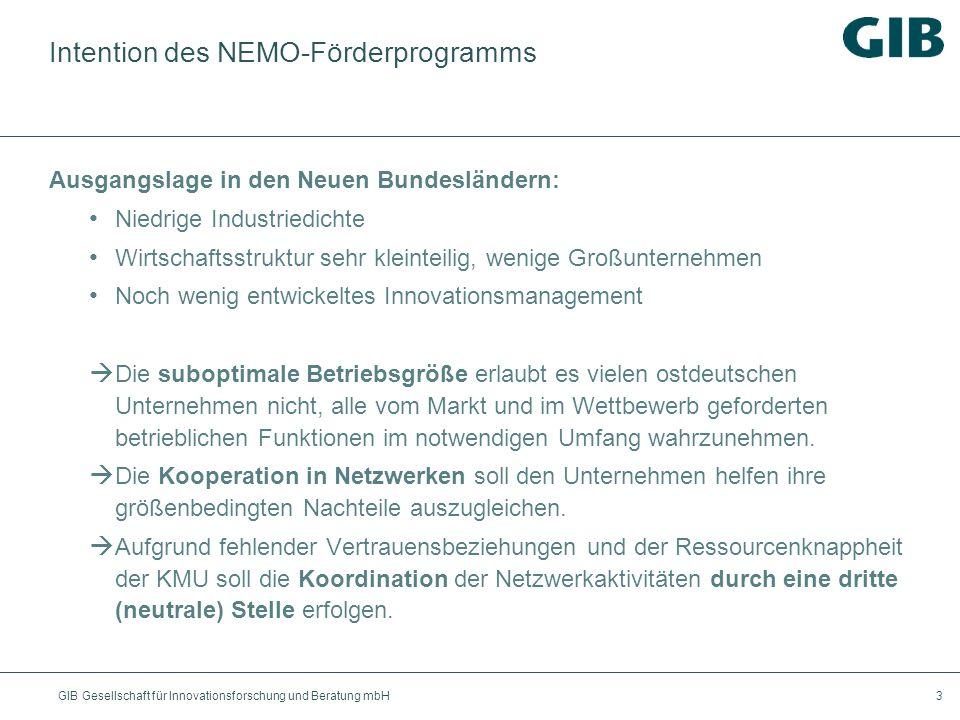 GIB Gesellschaft für Innovationsforschung und Beratung mbH3 Intention des NEMO-Förderprogramms Ausgangslage in den Neuen Bundesländern: Niedrige Indus