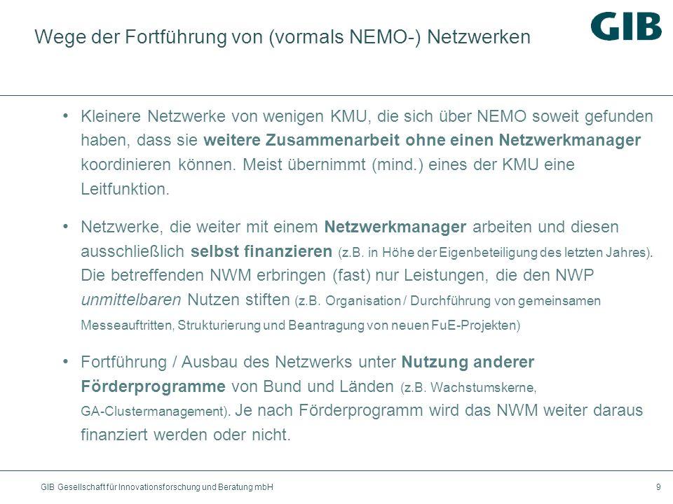 GIB Gesellschaft für Innovationsforschung und Beratung mbH9 Wege der Fortführung von (vormals NEMO-) Netzwerken Kleinere Netzwerke von wenigen KMU, di