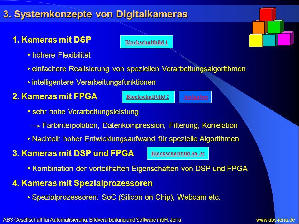 3. Systemkonzepte von Digitalkameras 1. Kameras mit DSP höhere Flexibilität einfachere Realisierung von speziellen Verarbeitungsalgorithmen intelligen