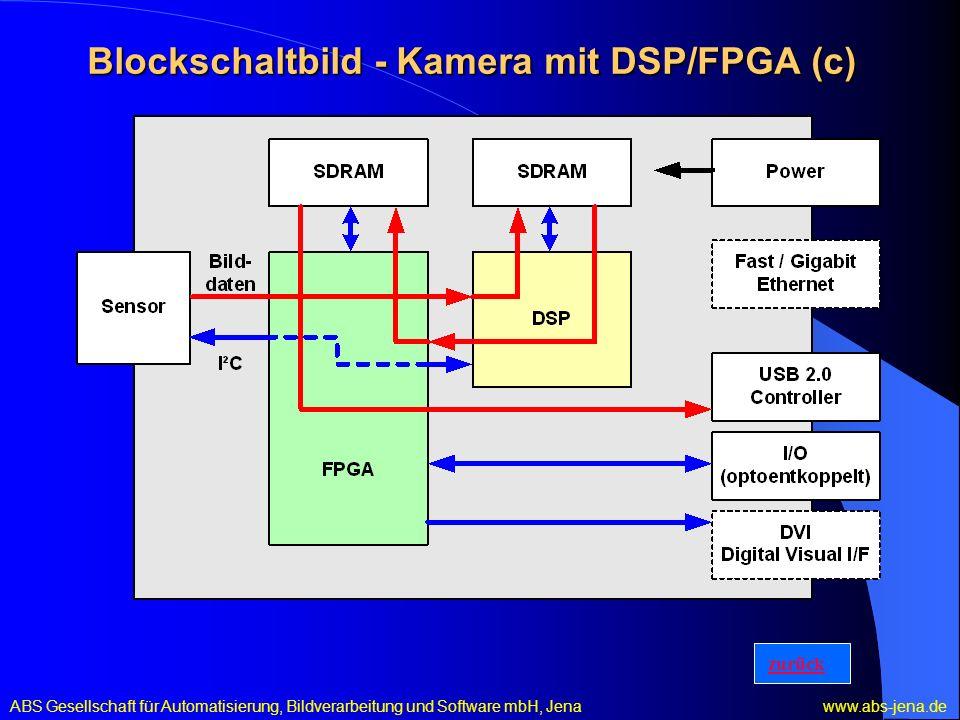 Blockschaltbild - Kamera mit DSP/FPGA (c) ABS Gesellschaft für Automatisierung, Bildverarbeitung und Software mbH, Jena www.abs-jena.de zurück