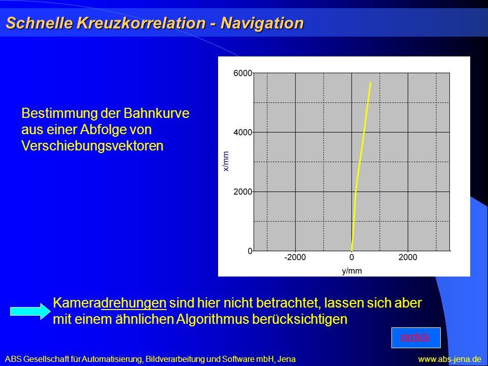 Schnelle Kreuzkorrelation - Navigation Bestimmung der Bahnkurve aus einer Abfolge von Verschiebungsvektoren Kameradrehungen sind hier nicht betrachtet, lassen sich aber mit einem ähnlichen Algorithmus berücksichtigen ABS Gesellschaft für Automatisierung, Bildverarbeitung und Software mbH, Jena www.abs-jena.de zurück