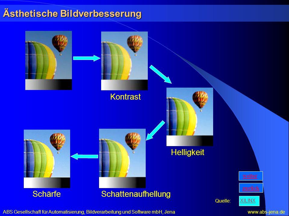 Ästhetische Bildverbesserung ABS Gesellschaft für Automatisierung, Bildverarbeitung und Software mbH, Jena www.abs-jena.de Kontrast Helligkeit Schatte