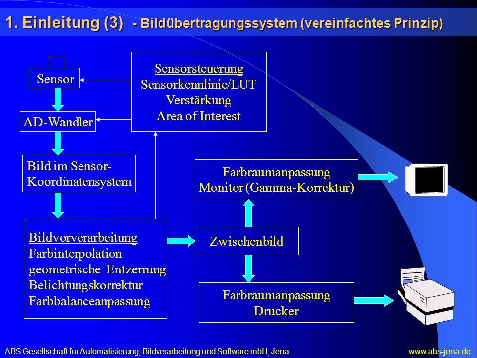 1. Einleitung (3) - Bildübertragungssystem (vereinfachtes Prinzip) Sensor AD-Wandler Sensorsteuerung Sensorkennlinie/LUT Verstärkung Area of Interest