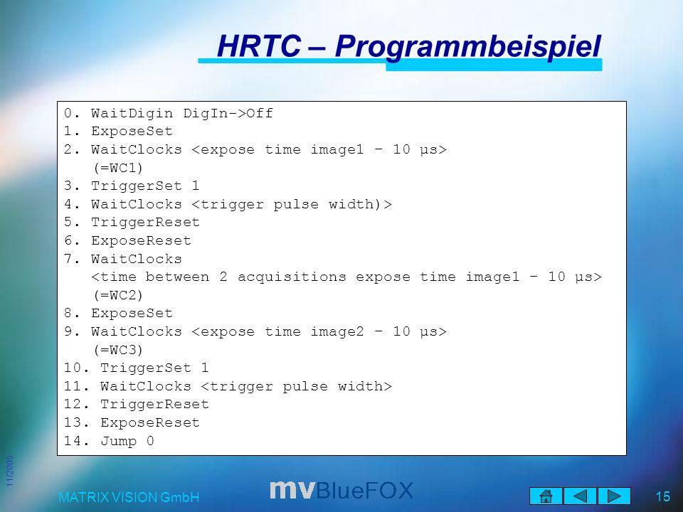 11/2005 MATRIX VISION GmbH 15 HRTC – Programmbeispiel 0.