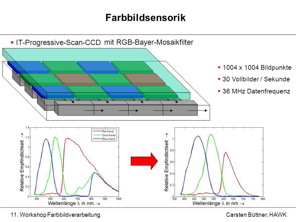 11. Workshop Farbbildverarbeitung Carsten Büttner, HAWK Farbbildsensorik IT-Progressive-Scan-CCD 1004 x 1004 Bildpunkte 30 Vollbilder / Sekunde 36 MHz