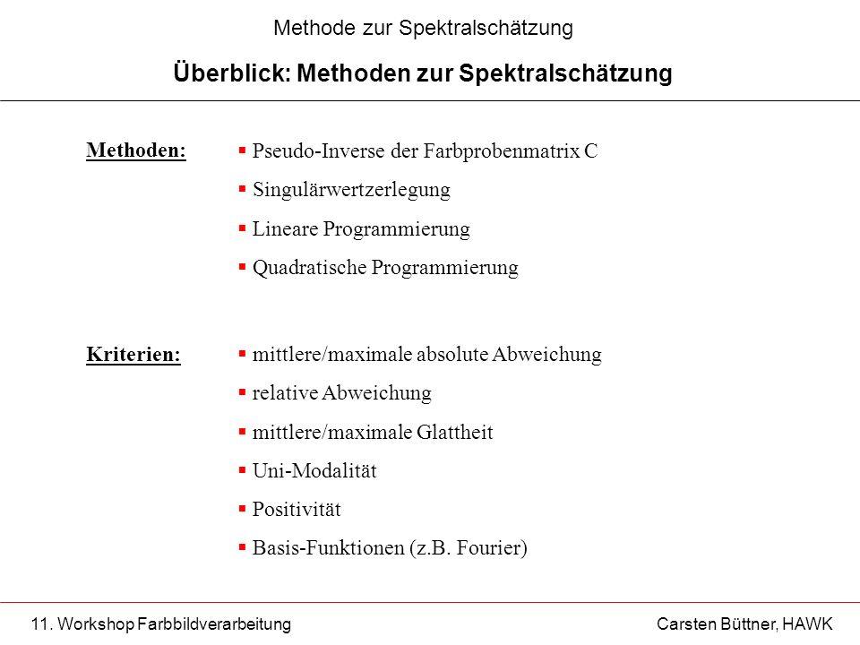 11. Workshop Farbbildverarbeitung Carsten Büttner, HAWK Überblick: Methoden zur Spektralschätzung Methode zur Spektralschätzung Methoden: Pseudo-Inver