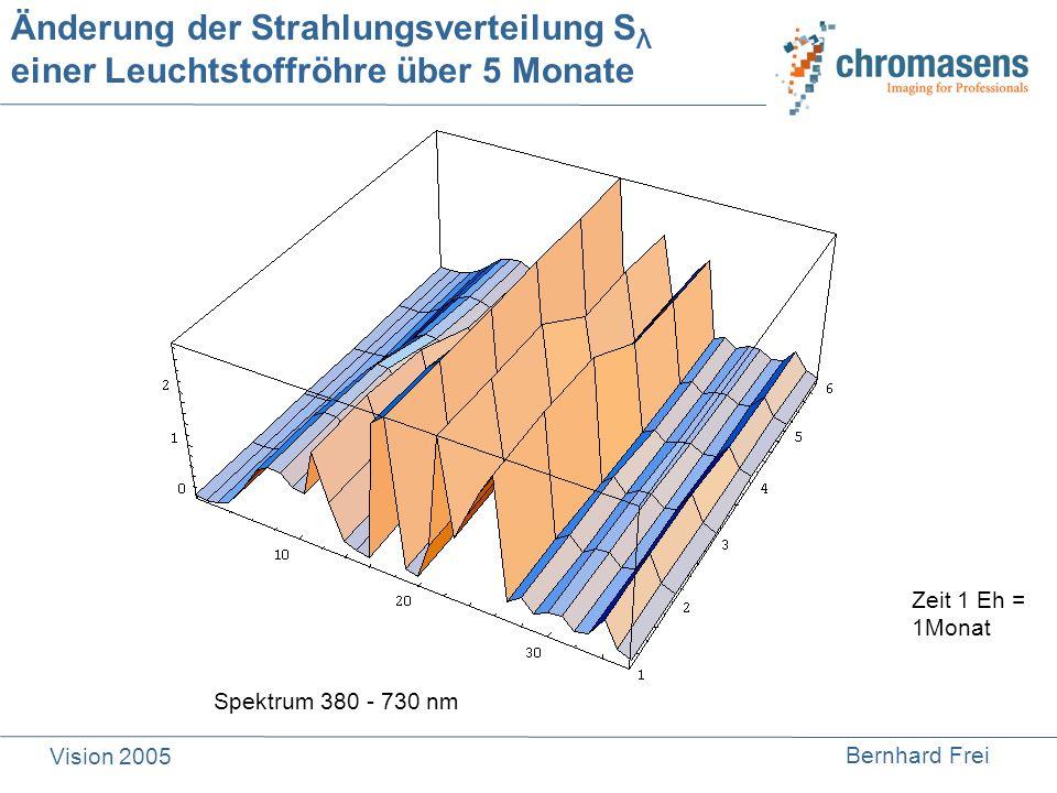 Bernhard Frei Vision 2005 Änderung der Strahlungsverteilung S λ einer Leuchtstoffröhre über 5 Monate Zeit 1 Eh = 1Monat Spektrum 380 - 730 nm
