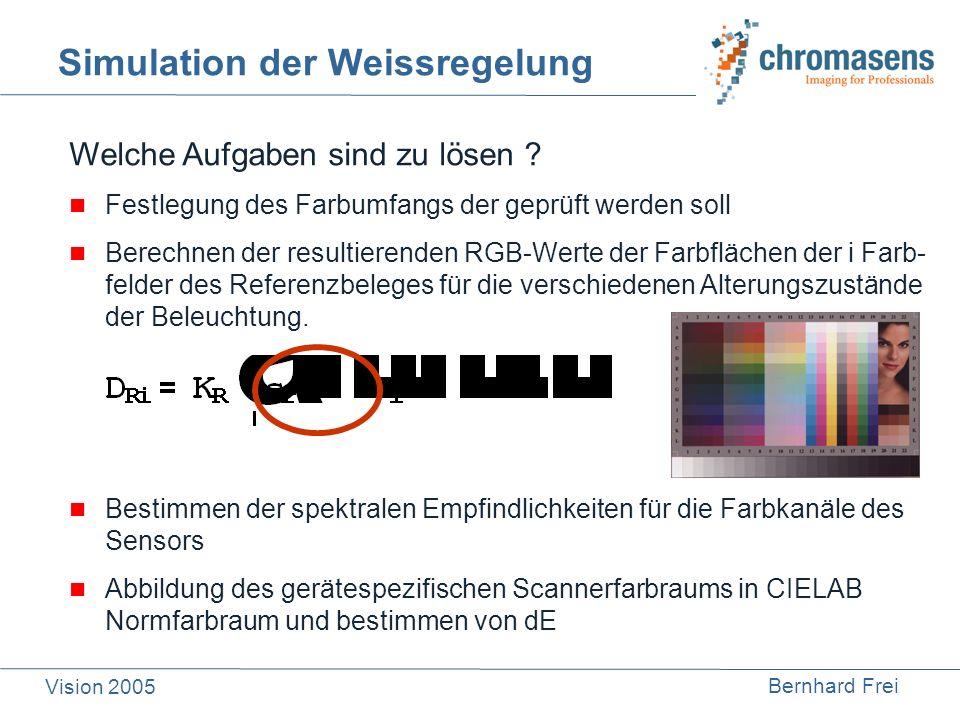 Bernhard Frei Vision 2005 Simulation der Weissregelung Welche Aufgaben sind zu lösen ? Festlegung des Farbumfangs der geprüft werden soll Berechnen de