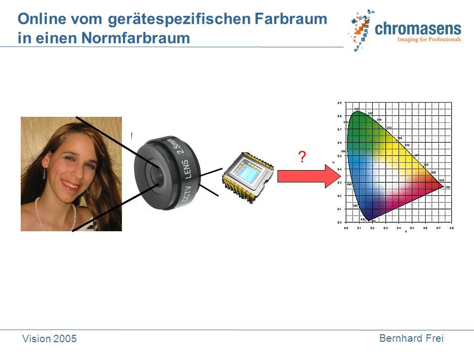 Bernhard Frei Vision 2005 Online vom gerätespezifischen Farbraum in einen Normfarbraum ?