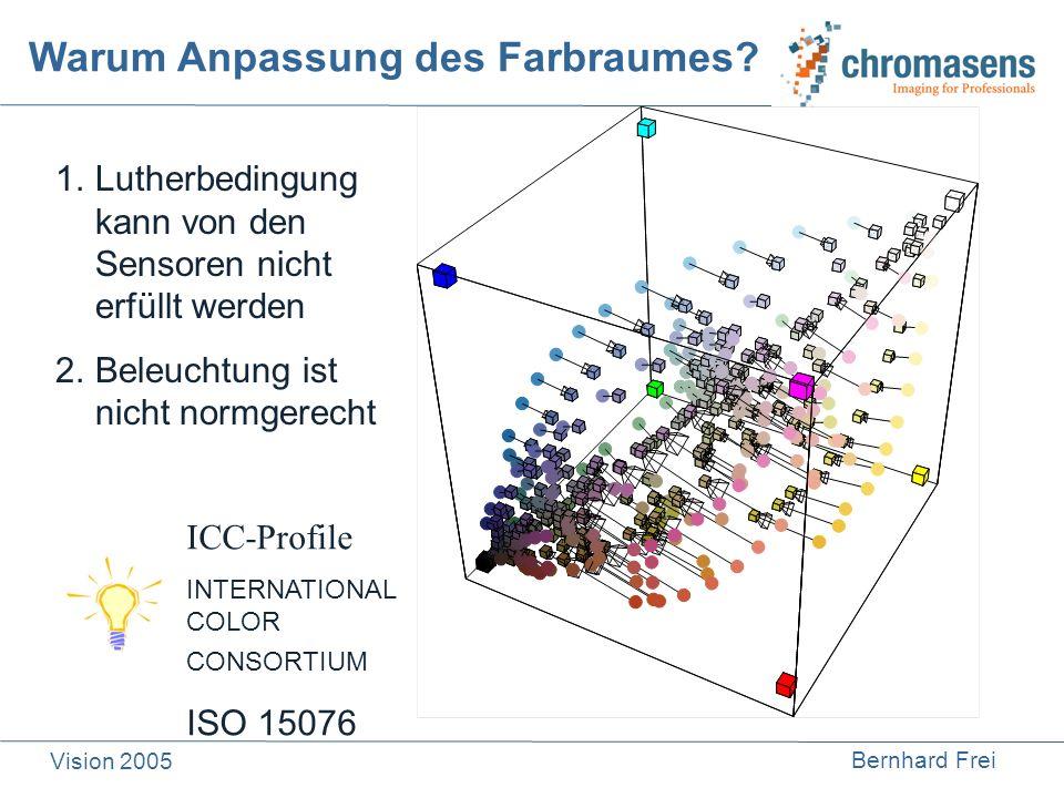 Bernhard Frei Vision 2005 1.Lutherbedingung kann von den Sensoren nicht erfüllt werden 2.Beleuchtung ist nicht normgerecht ICC-Profile INTERNATIONAL C