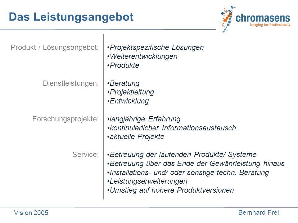 Bernhard Frei Vision 2005 Das Leistungsangebot Produkt-/ Lösungsangebot: Dienstleistungen: Forschungsprojekte: Service: Projektspezifische Lösungen We