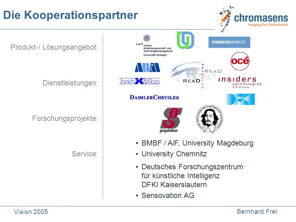 Bernhard Frei Vision 2005 Die Kooperationspartner BMBF / AiF, University Magdeburg University Chemnitz Deutsches Forschungszentrum für künstliche Inte