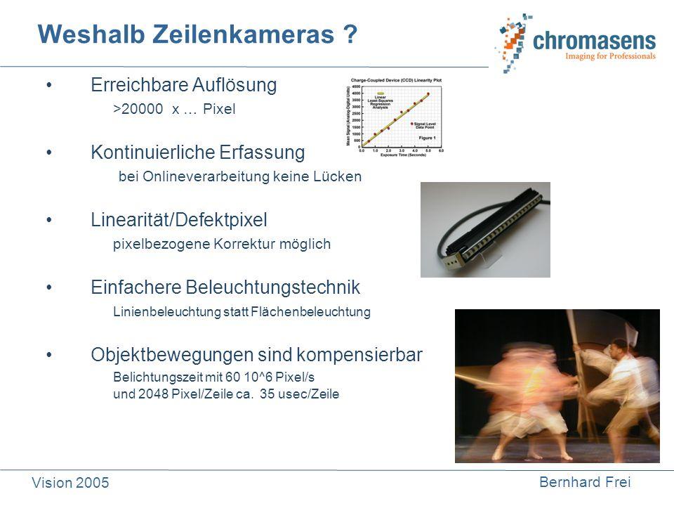 Bernhard Frei Vision 2005 Weshalb Zeilenkameras .
