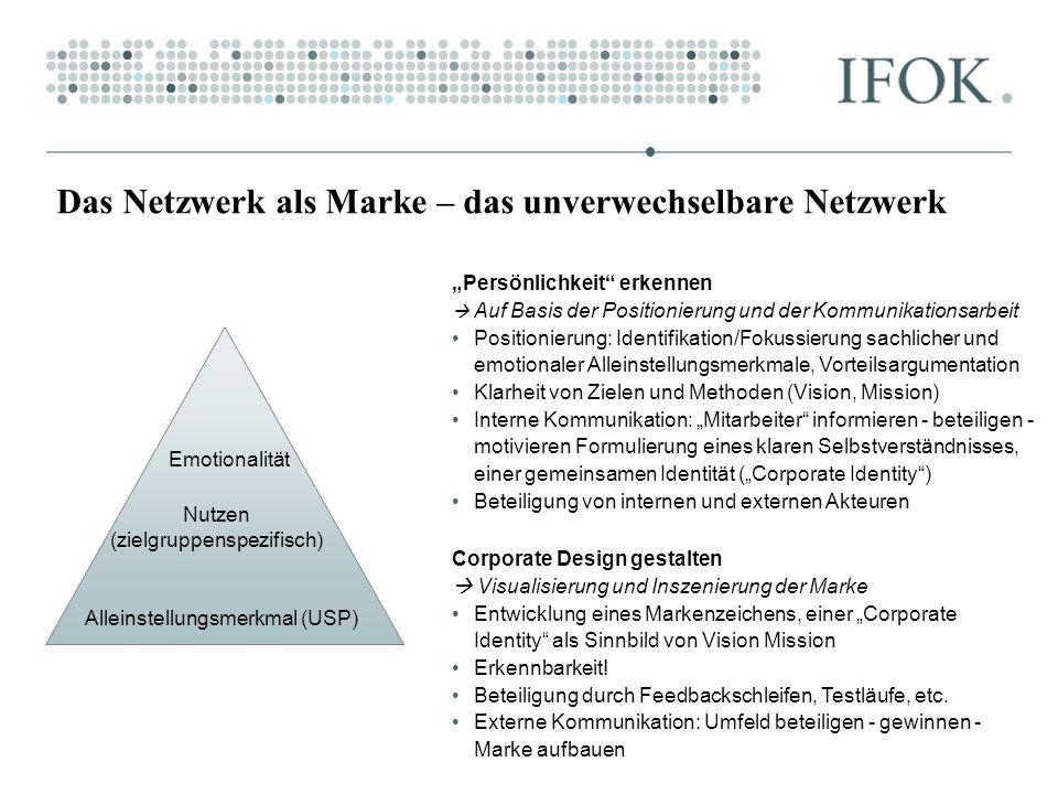 Das Netzwerk als Marke – das unverwechselbare Netzwerk Corporate Design gestalten Visualisierung und Inszenierung der Marke Entwicklung eines Markenze