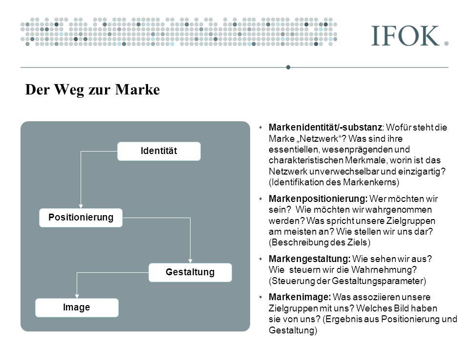 Der Weg zur Marke Markenidentität/-substanz: Wofür steht die Marke Netzwerk? Was sind ihre essentiellen, wesenprägenden und charakteristischen Merkmal