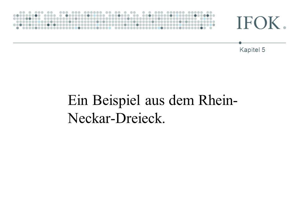 Ein Beispiel aus dem Rhein- Neckar-Dreieck. Kapitel 5