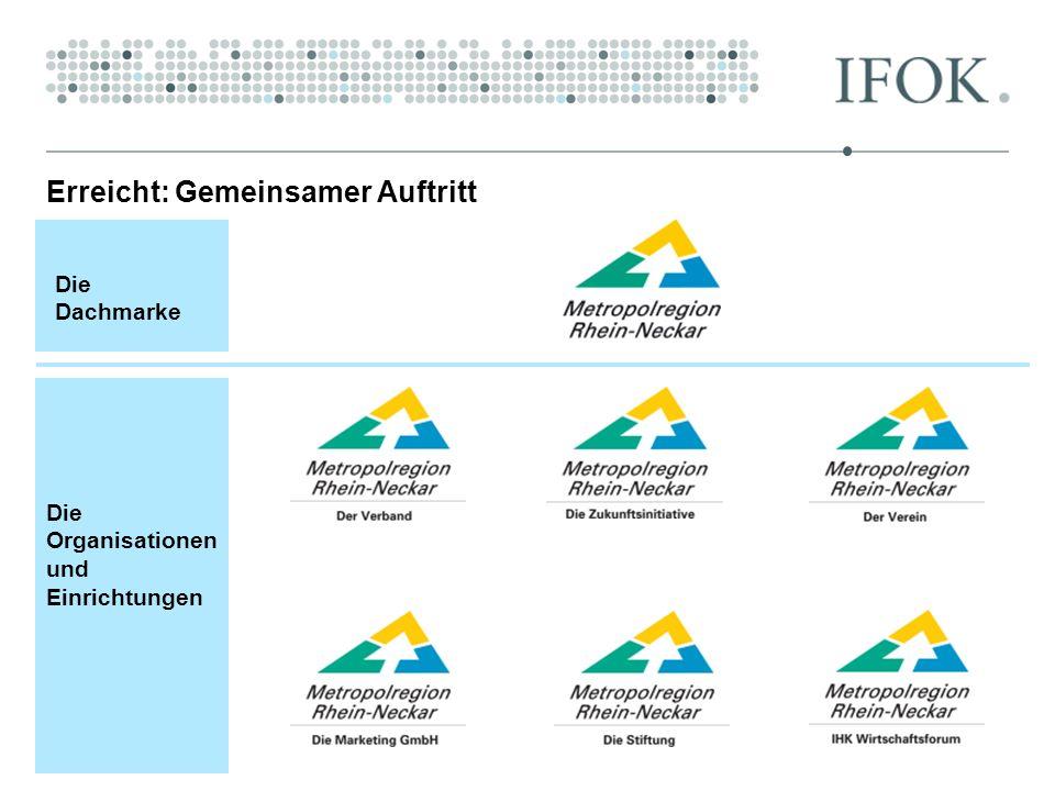 Erreicht: Gemeinsamer Auftritt Die Dachmarke Die Organisationen und Einrichtungen