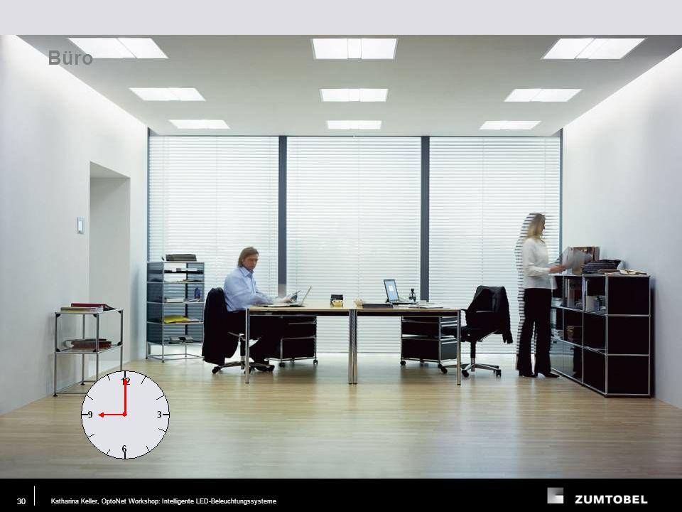 Katharina Keller, OptoNet Workshop: Intelligente LED-Beleuchtungssysteme29. JUN. 2006 29 Büro