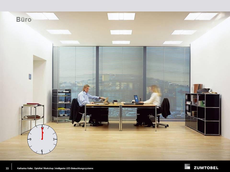 Katharina Keller, OptoNet Workshop: Intelligente LED-Beleuchtungssysteme29. JUN. 2006 32 Büro