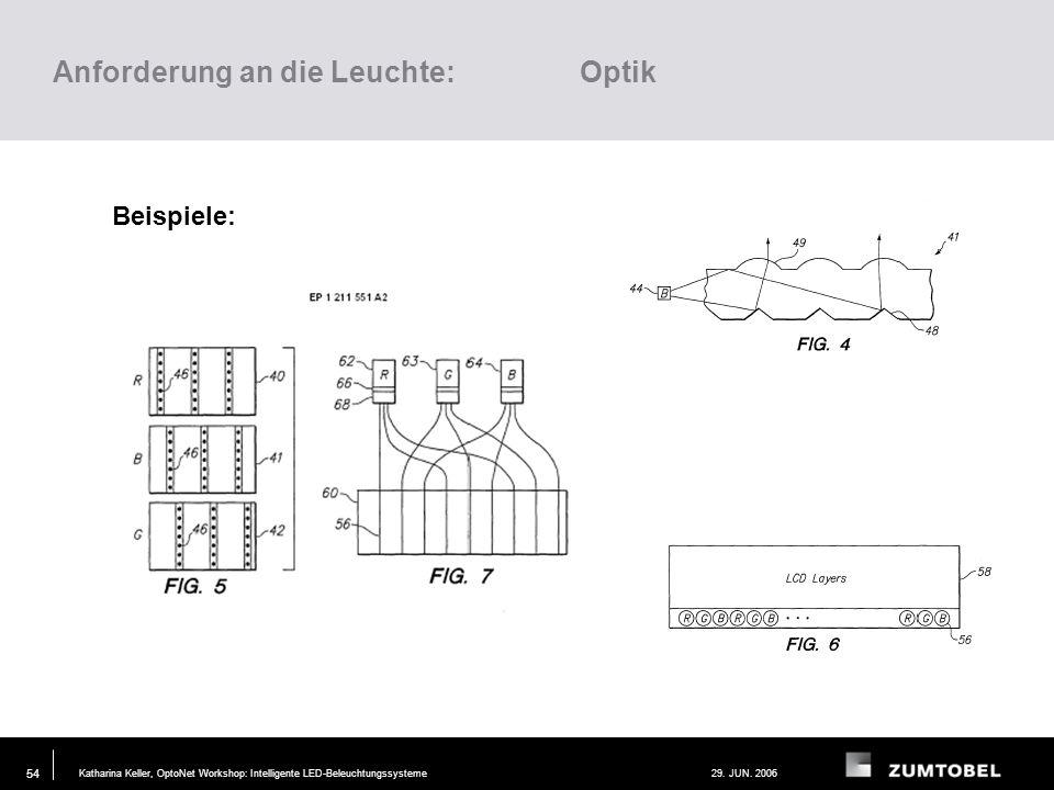 Katharina Keller, OptoNet Workshop: Intelligente LED-Beleuchtungssysteme29. JUN. 2006 53 Anforderung an die Leuchte: Optik Beispiele:
