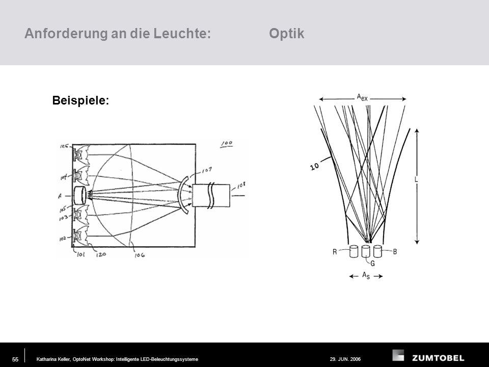 Katharina Keller, OptoNet Workshop: Intelligente LED-Beleuchtungssysteme29. JUN. 2006 54 Anforderung an die Leuchte: Optik Beispiele: